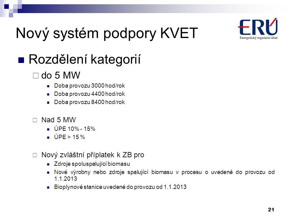 Nový systém podpory KVET
