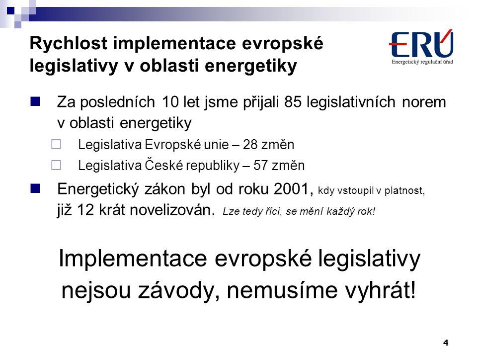 Rychlost implementace evropské legislativy v oblasti energetiky