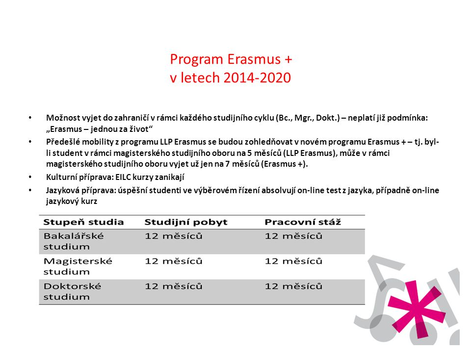 Program Erasmus + v letech 2014-2020