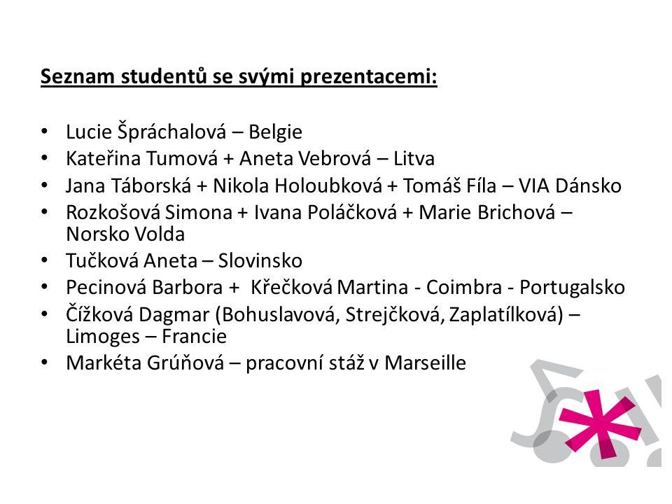 Seznam studentů se svými prezentacemi: