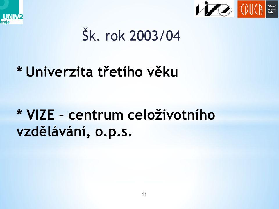 Šk. rok 2003/04 * Univerzita třetího věku * VIZE – centrum celoživotního vzdělávání, o.p.s.