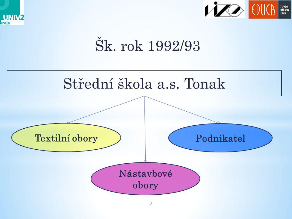 Šk. rok 1992/93 Střední škola a.s. Tonak Textilní obory Podnikatel