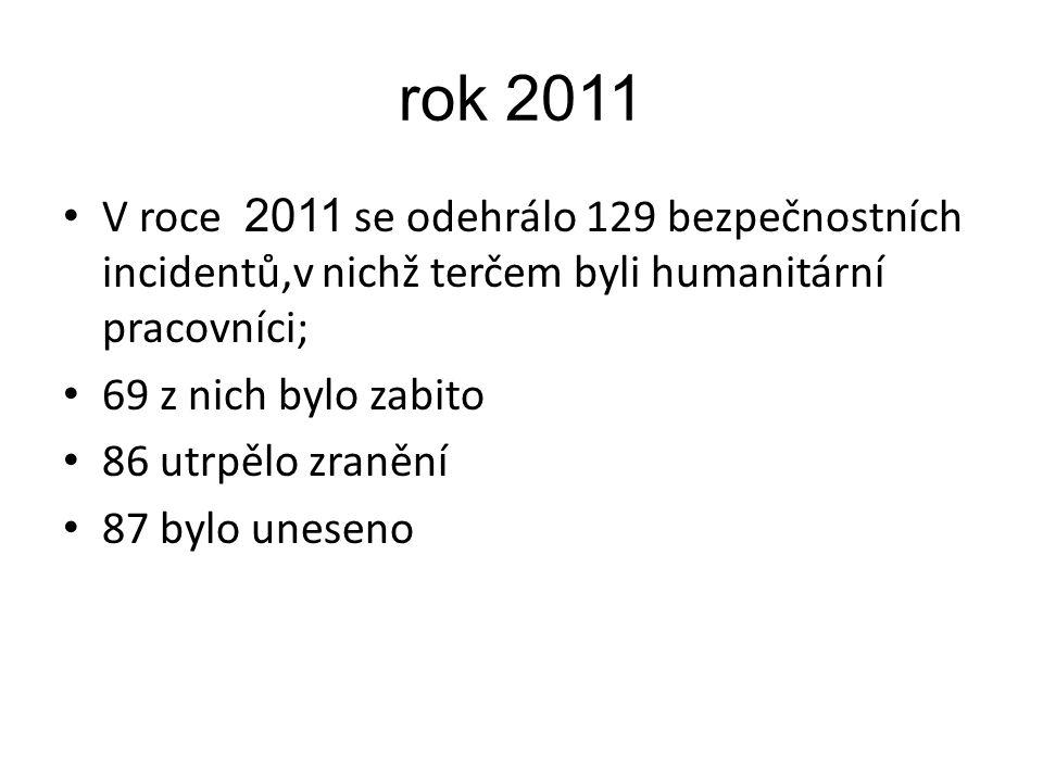 rok 2011 V roce 2011 se odehrálo 129 bezpečnostních incidentů,v nichž terčem byli humanitární pracovníci;