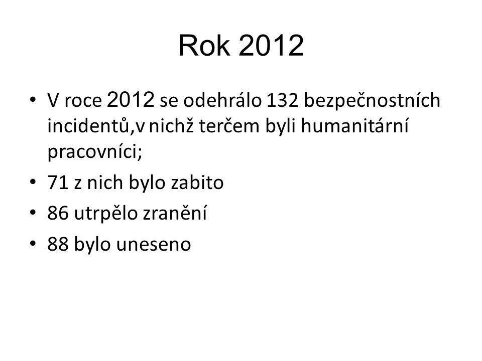 Rok 2012 V roce 2012 se odehrálo 132 bezpečnostních incidentů,v nichž terčem byli humanitární pracovníci;