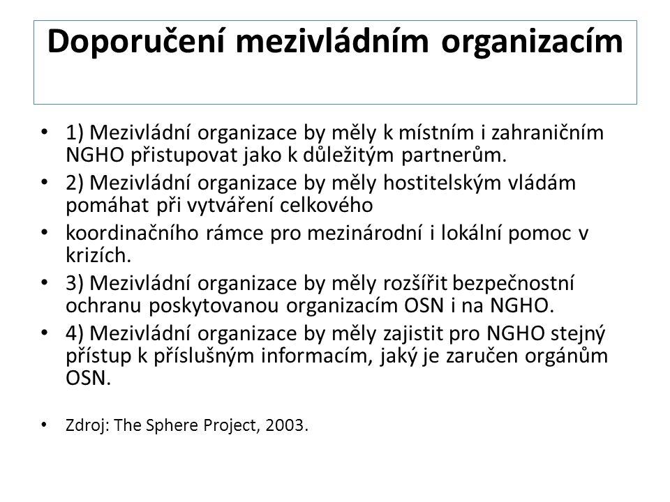 Doporučení mezivládním organizacím
