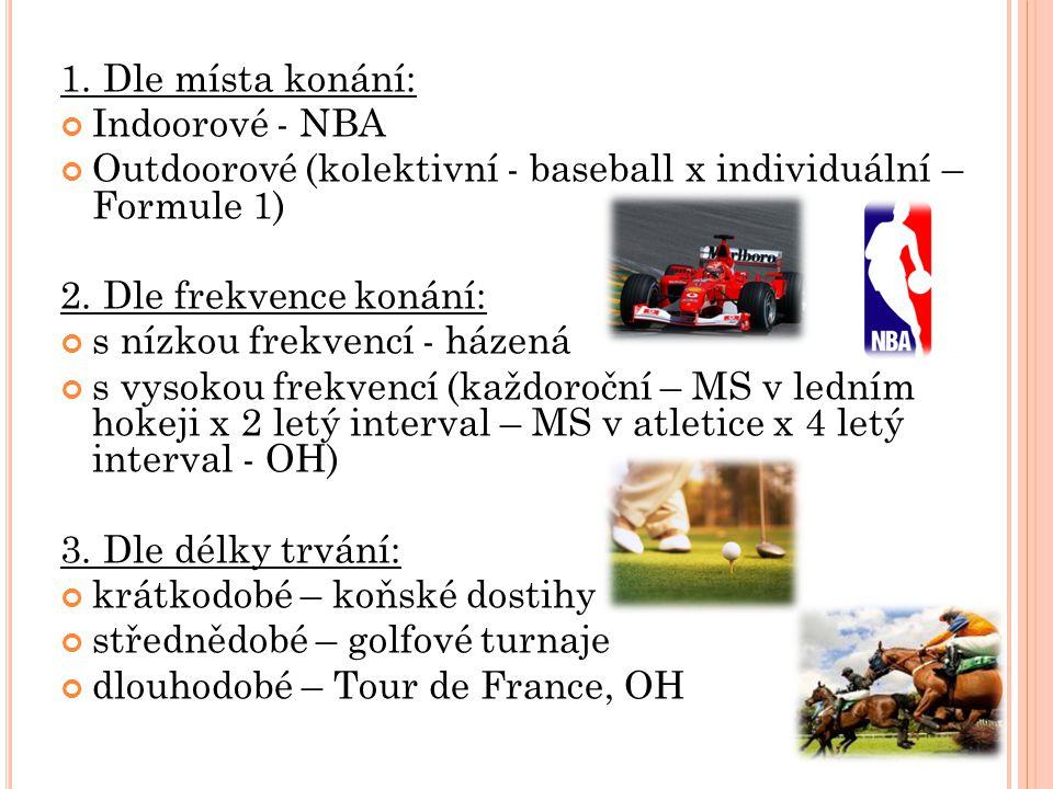1. Dle místa konání: Indoorové - NBA. Outdoorové (kolektivní - baseball x individuální – Formule 1)