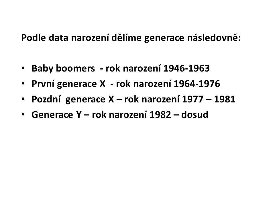 Podle data narození dělíme generace následovně: