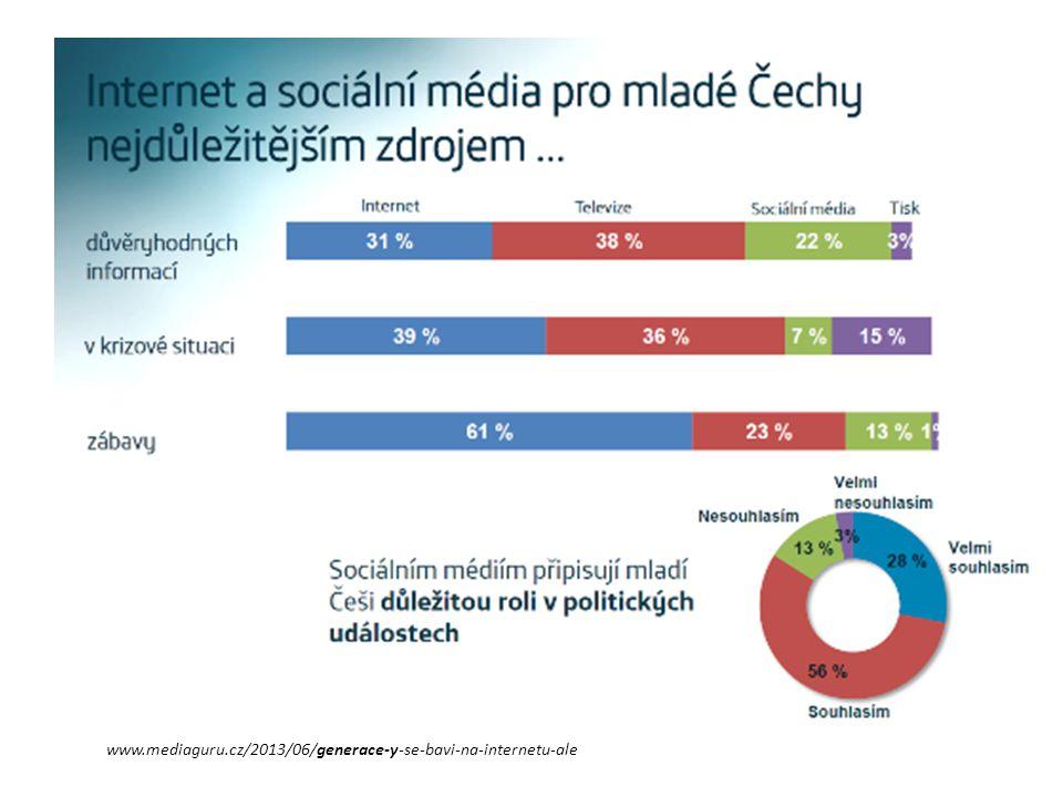 www.mediaguru.cz/2013/06/generace-y-se-bavi-na-internetu-ale
