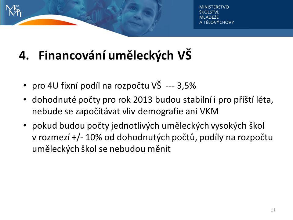 4. Financování uměleckých VŠ