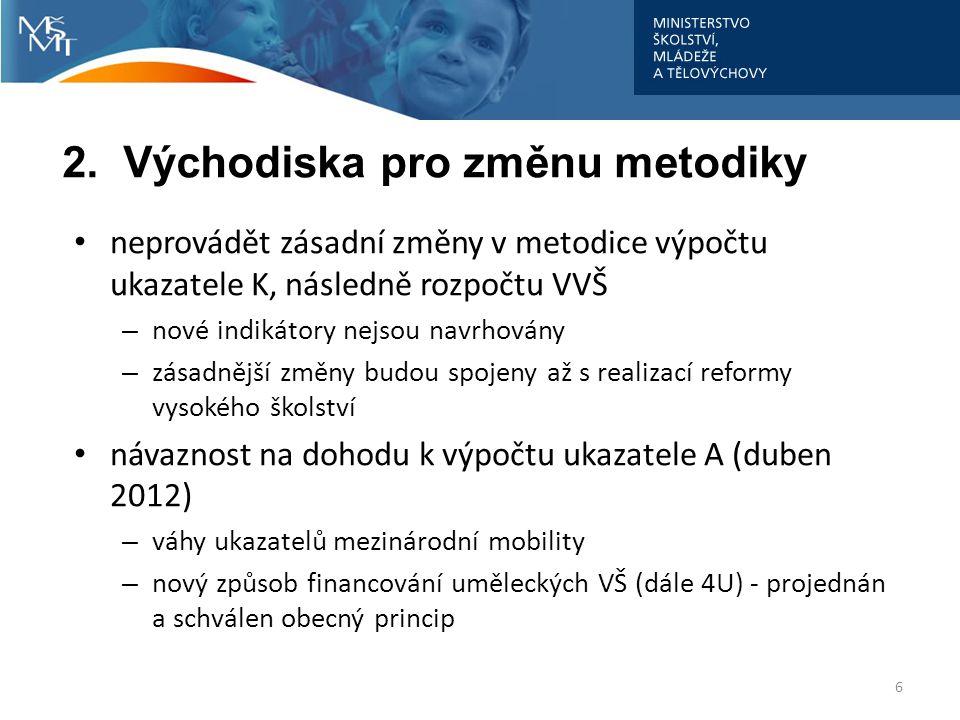 2. Východiska pro změnu metodiky