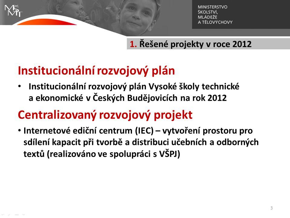 Institucionální rozvojový plán