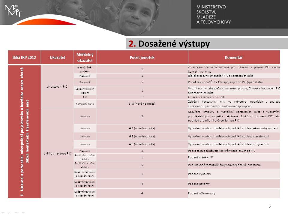 2. Dosažené výstupy Dílčí IRP 2012 Ukazatel Měřitelný ukazatel