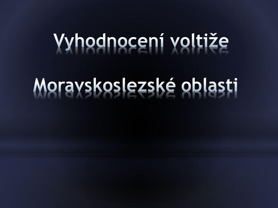 Vyhodnocení voltiže Moravskoslezské oblasti