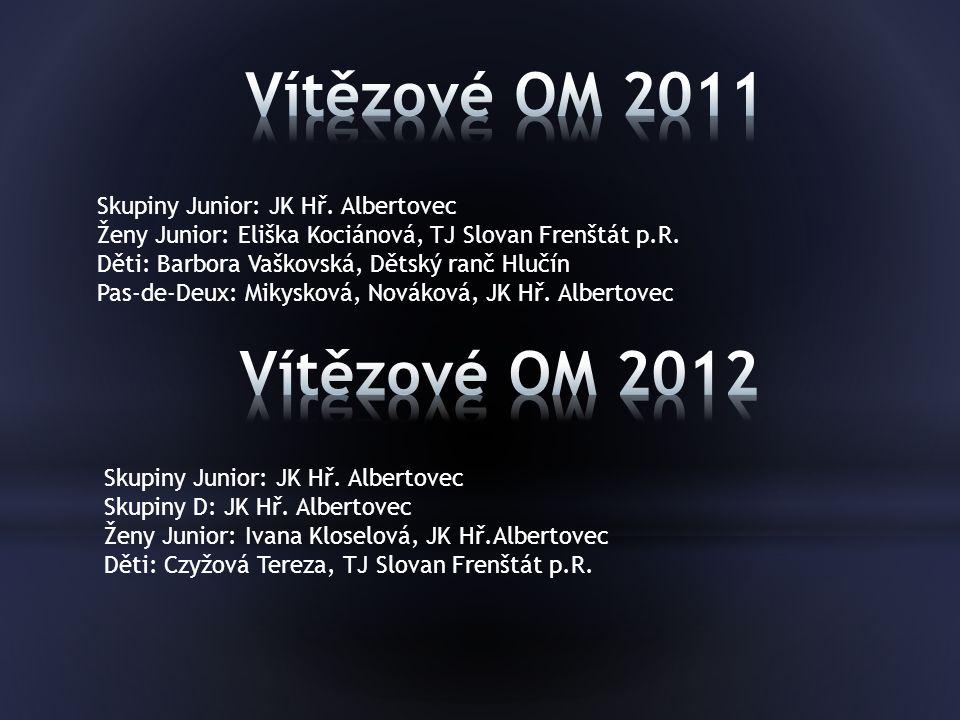 Vítězové OM 2011 Vítězové OM 2012