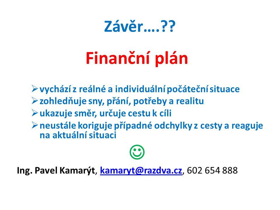 Závěr…. Finanční plán. vychází z reálné a individuální počáteční situace. zohledňuje sny, přání, potřeby a realitu.