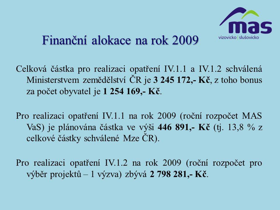Finanční alokace na rok 2009