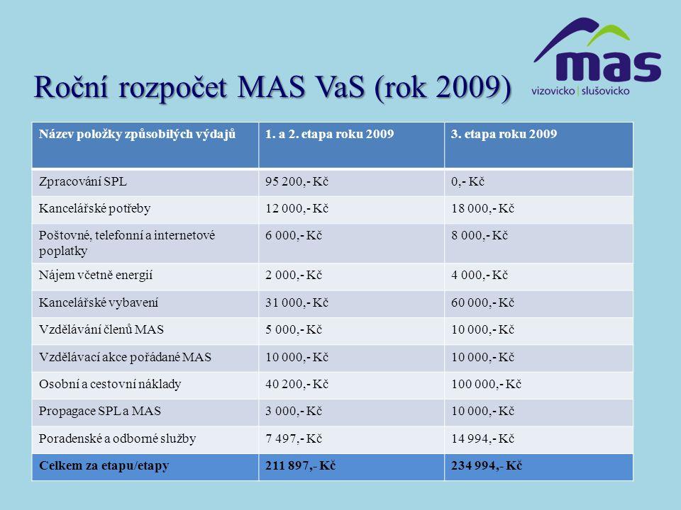 Roční rozpočet MAS VaS (rok 2009)