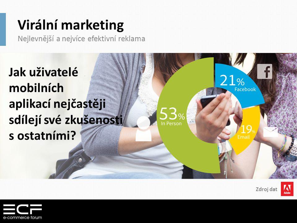 Virální marketing Nejlevnější a nejvíce efektivní reklama