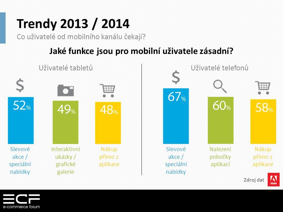 Trendy 2013 / 2014 Co uživatelé od mobilního kanálu čekají