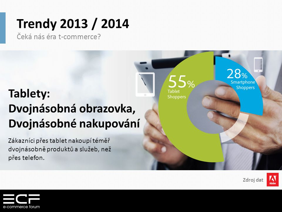 Trendy 2013 / 2014 Čeká nás éra t-commerce