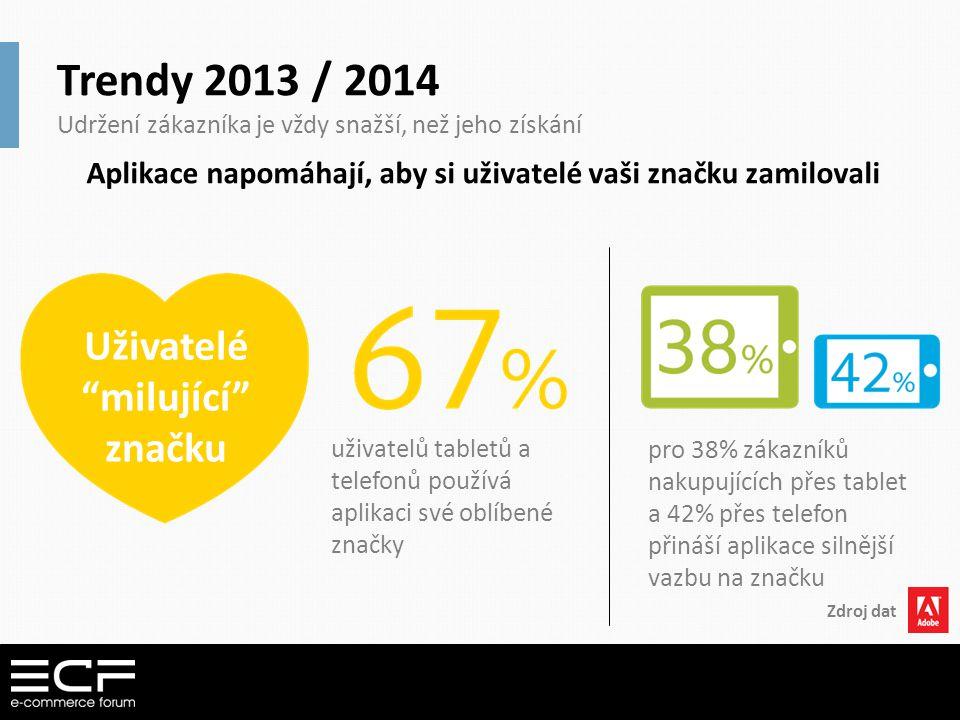 Trendy 2013 / 2014 Udržení zákazníka je vždy snažší, než jeho získání