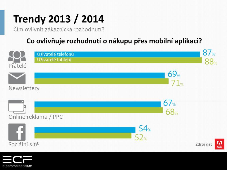 Trendy 2013 / 2014 Čím ovlivnit zákaznická rozhodnutí