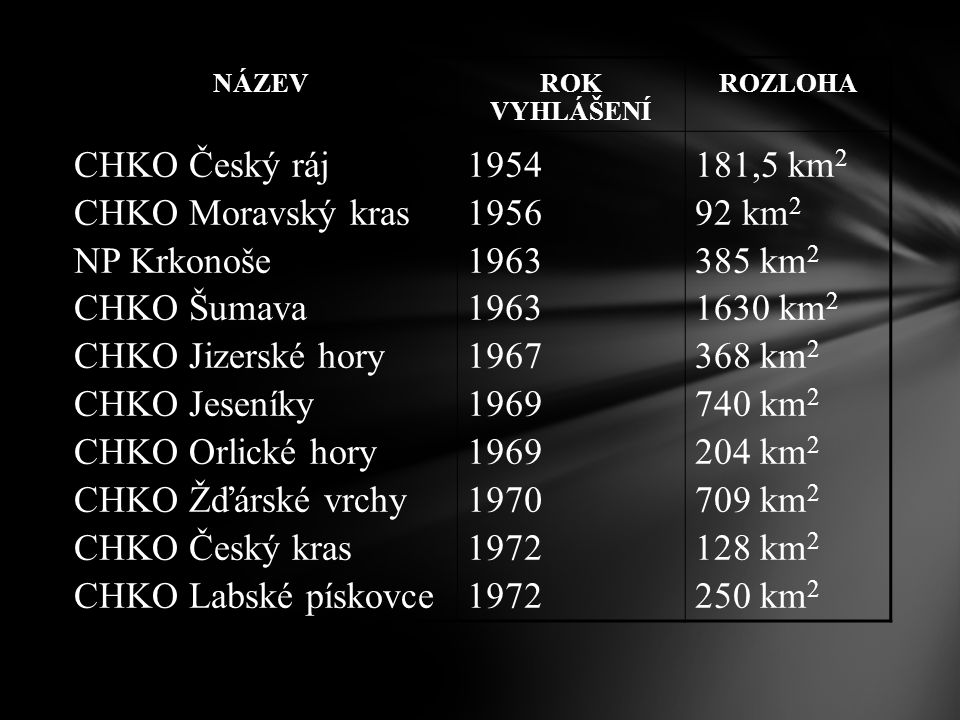 CHKO Český ráj CHKO Moravský kras NP Krkonoše CHKO Šumava