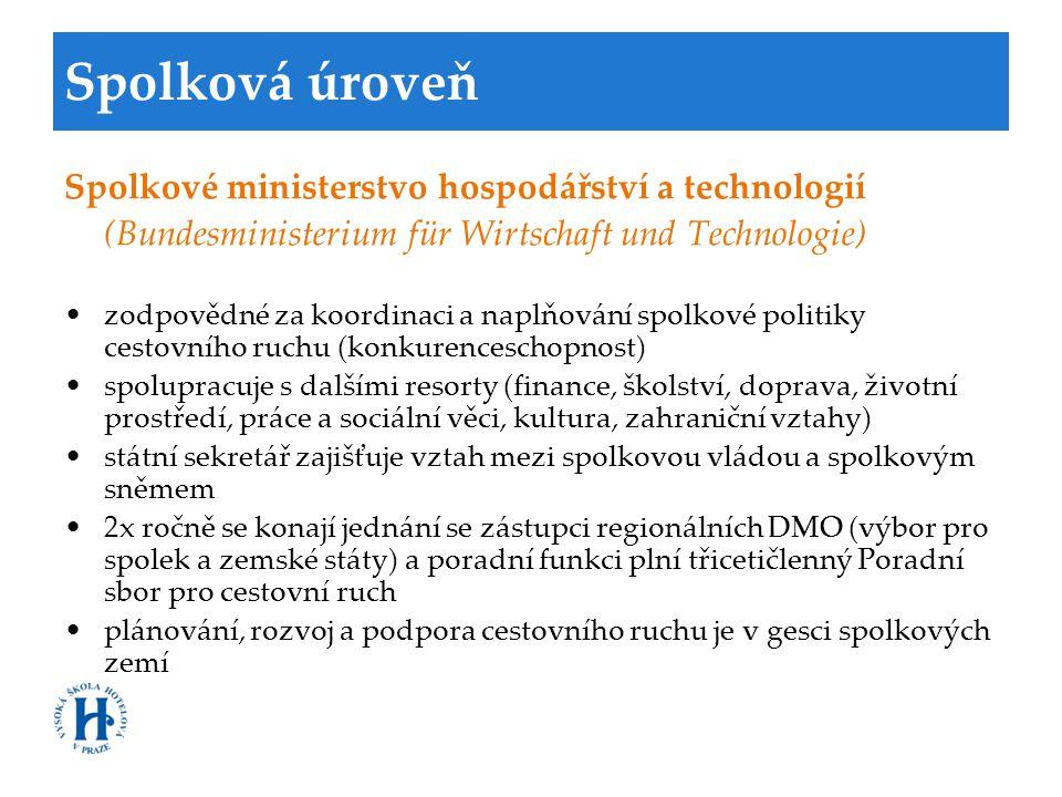 Spolková úroveň Spolkové ministerstvo hospodářství a technologií