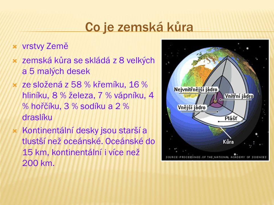 Co je zemská kůra vrstvy Země