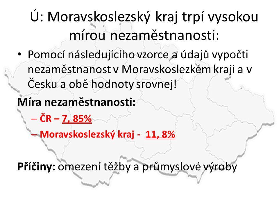 Ú: Moravskoslezský kraj trpí vysokou mírou nezaměstnanosti: