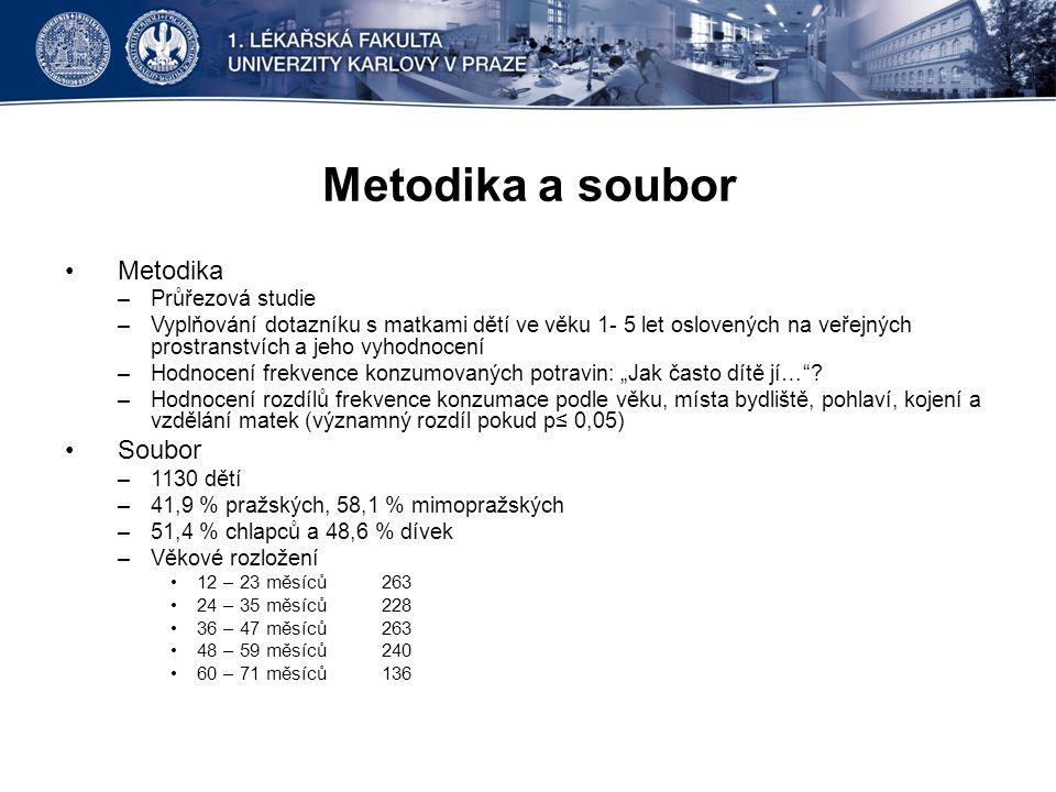 Metodika a soubor Metodika Soubor Průřezová studie