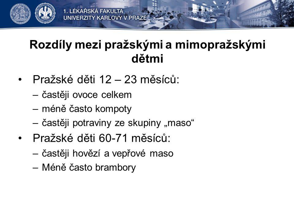 Rozdíly mezi pražskými a mimopražskými dětmi