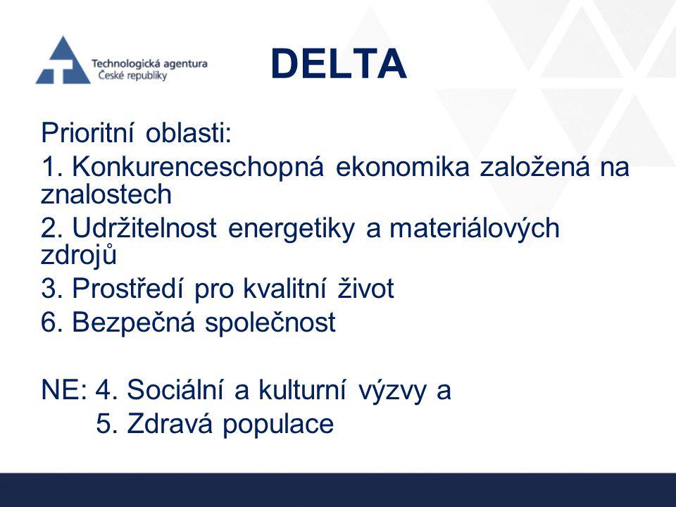 DELTA Prioritní oblasti: