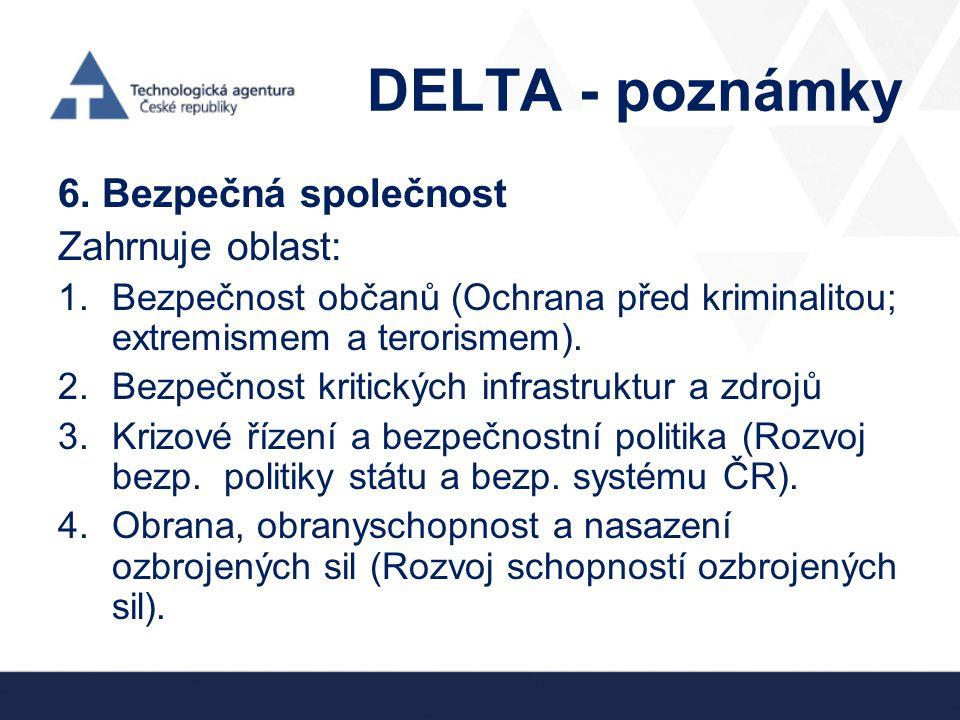 DELTA - poznámky 6. Bezpečná společnost Zahrnuje oblast: