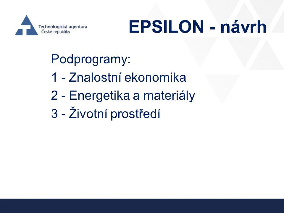 EPSILON - návrh Podprogramy: 1 - Znalostní ekonomika 2 - Energetika a materiály 3 - Životní prostředí