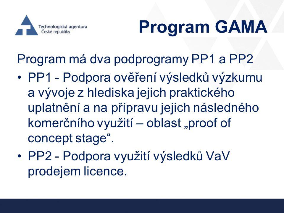 Program GAMA Program má dva podprogramy PP1 a PP2
