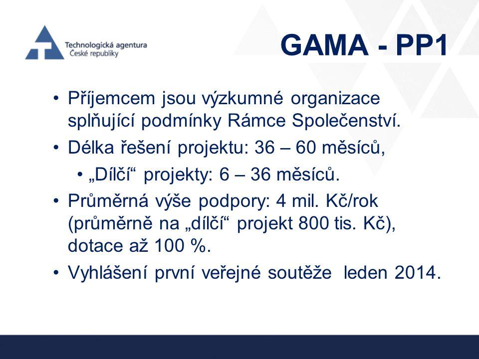 GAMA - PP1 Příjemcem jsou výzkumné organizace splňující podmínky Rámce Společenství. Délka řešení projektu: 36 – 60 měsíců,