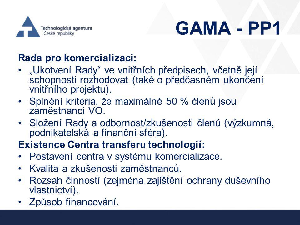 GAMA - PP1 Rada pro komercializaci: