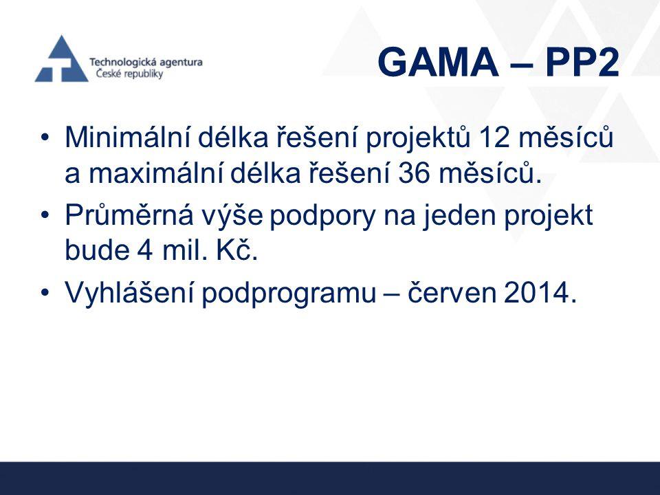 GAMA – PP2 Minimální délka řešení projektů 12 měsíců a maximální délka řešení 36 měsíců. Průměrná výše podpory na jeden projekt bude 4 mil. Kč.