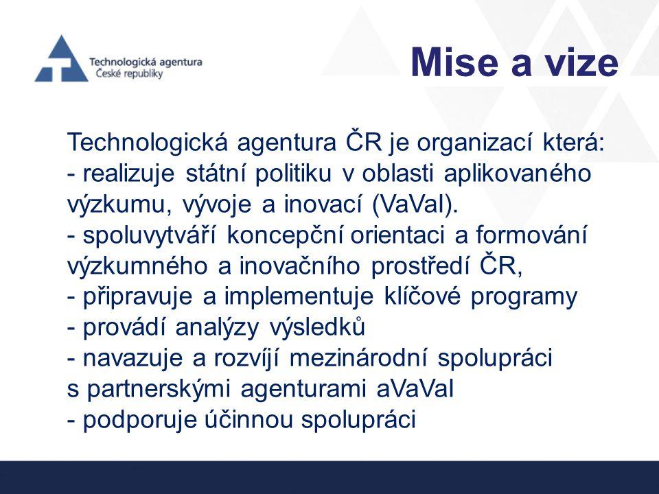 Mise a vize Technologická agentura ČR je organizací která:
