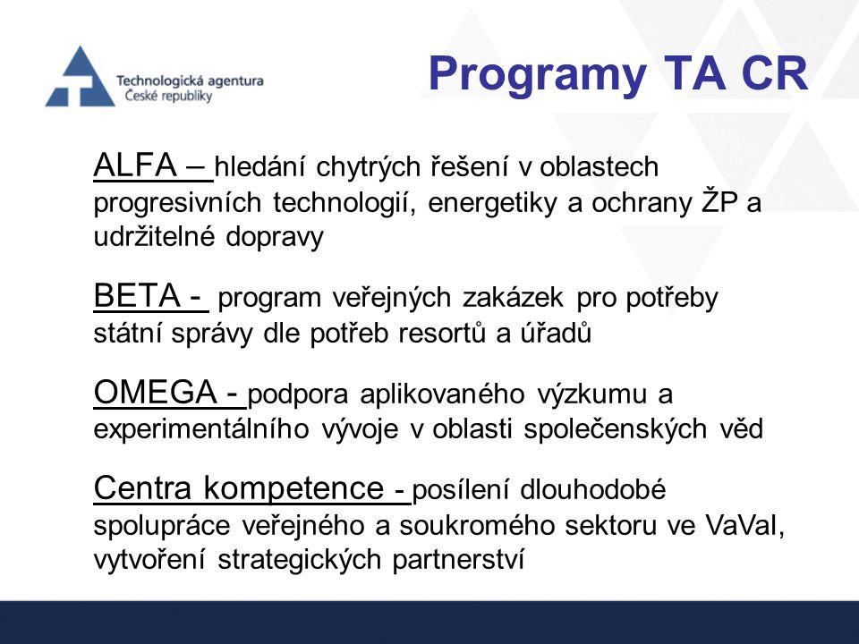 Programy TA CR ALFA – hledání chytrých řešení v oblastech progresivních technologií, energetiky a ochrany ŽP a udržitelné dopravy.