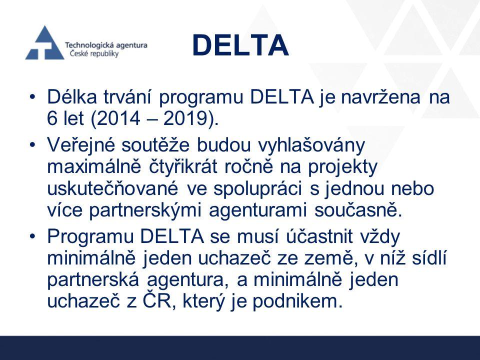 DELTA Délka trvání programu DELTA je navržena na 6 let (2014 – 2019).