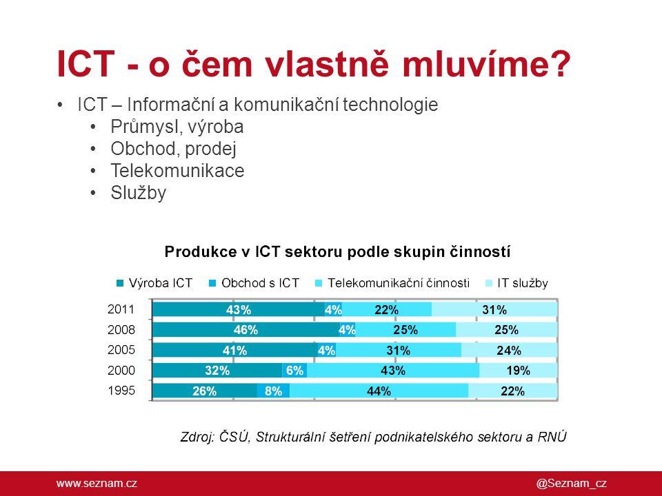 ICT - o čem vlastně mluvíme