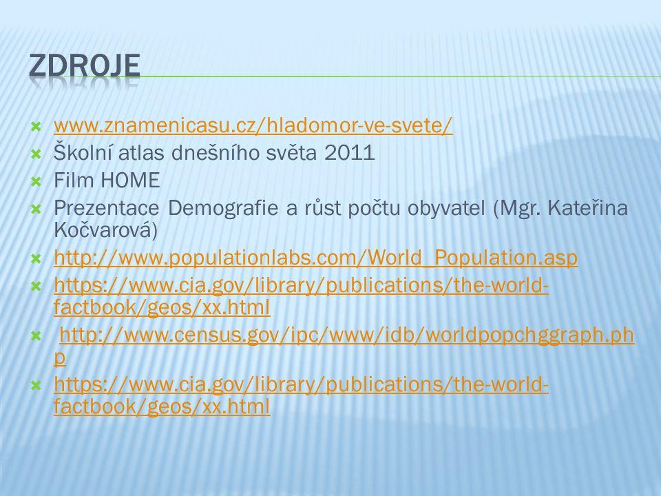 Zdroje www.znamenicasu.cz/hladomor-ve-svete/