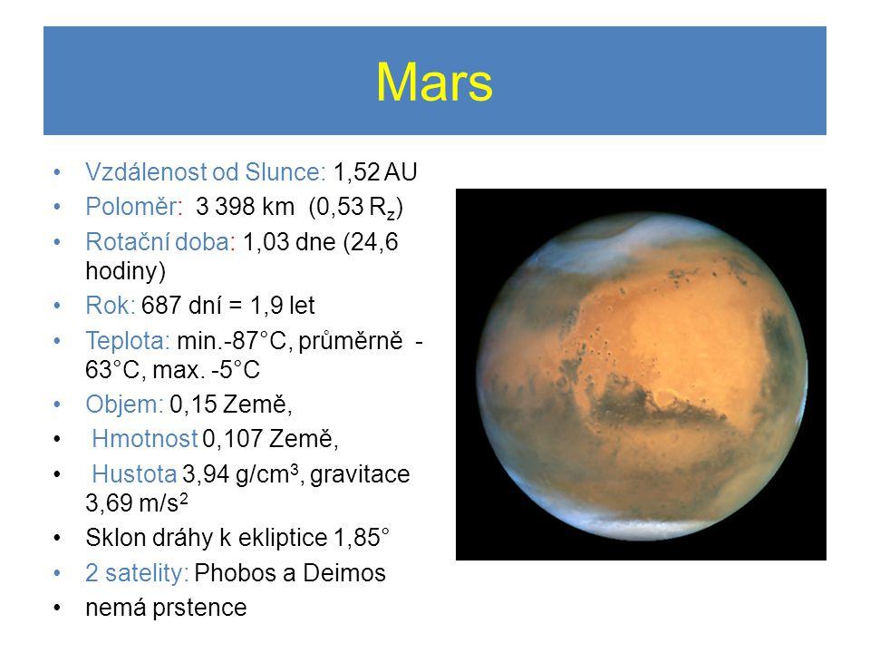 Mars Vzdálenost od Slunce: 1,52 AU Poloměr: 3 398 km (0,53 Rz)