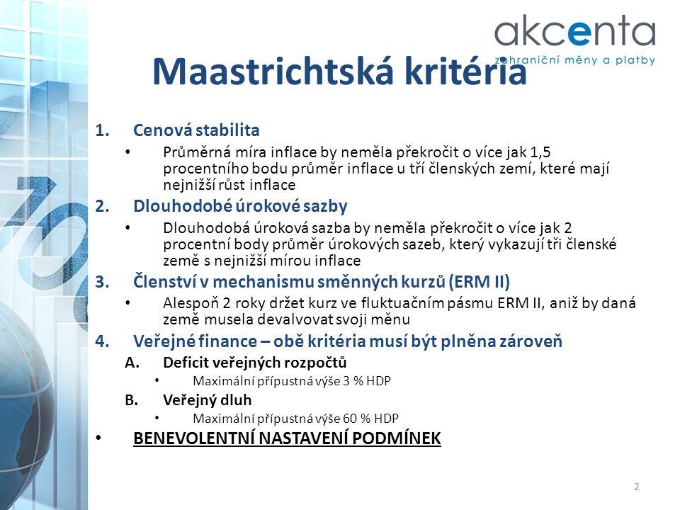 Maastrichtská kritéria