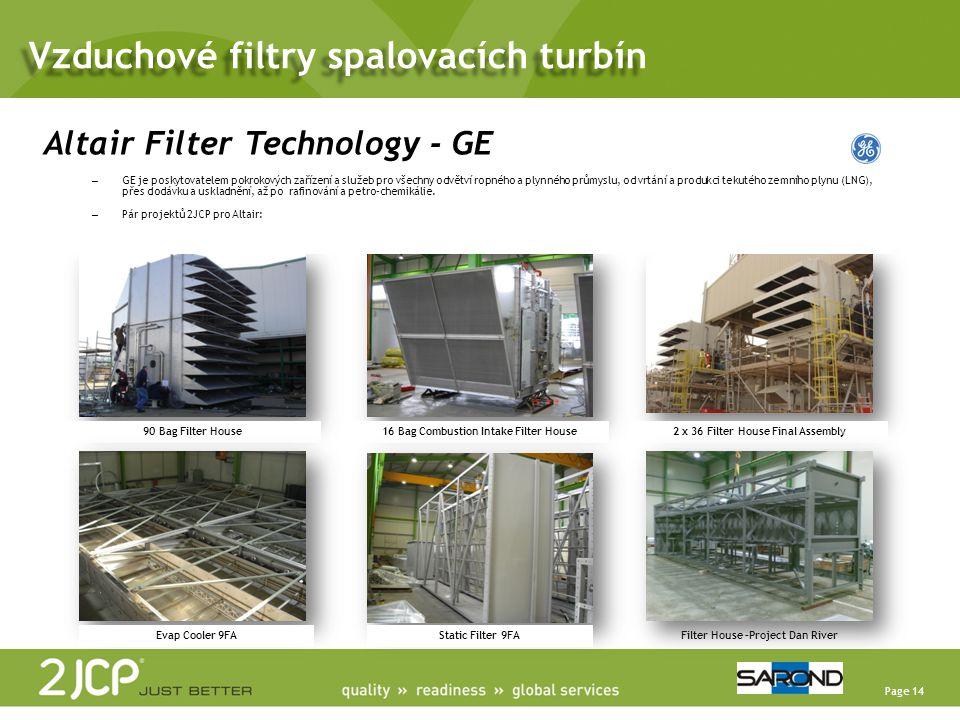 Vzduchové filtry spalovacích turbín