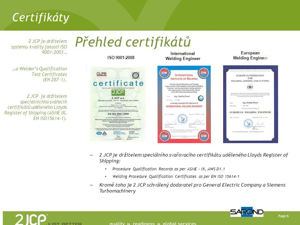 Přehled certifikátů Certifikáty