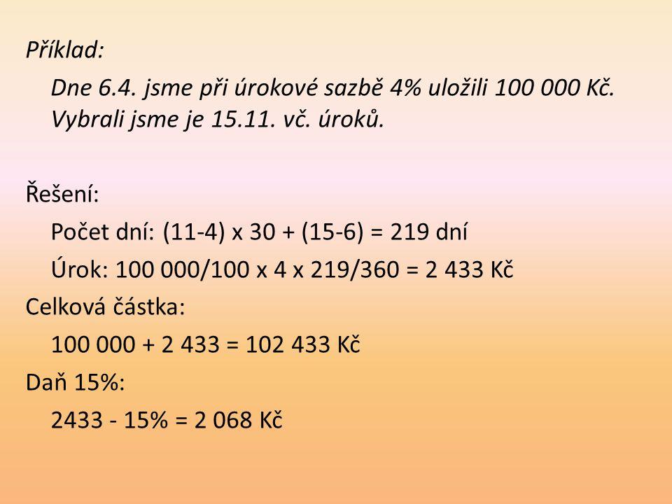 Příklad: Dne 6. 4. jsme při úrokové sazbě 4% uložili 100 000 Kč