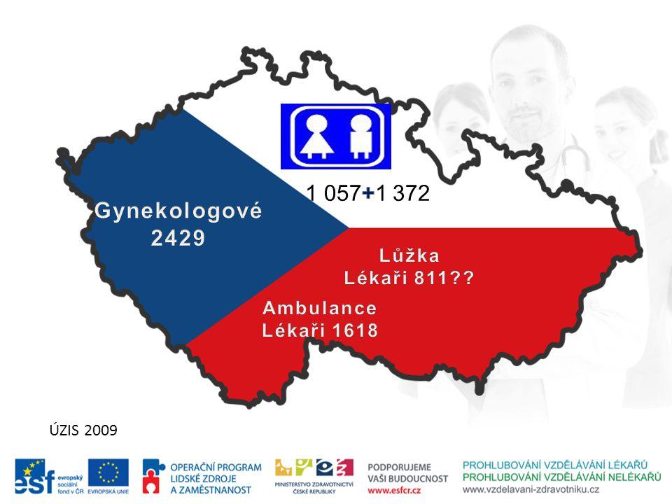 1 057+1 372 Gynekologové 2429 Lůžka Lékaři 811 Ambulance Lékaři 1618